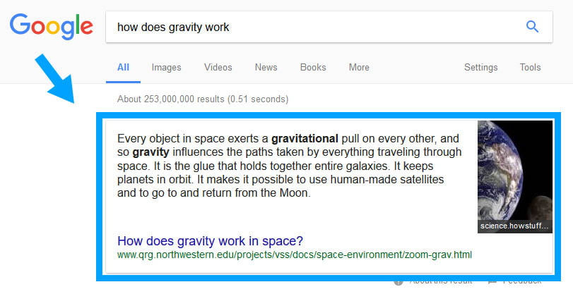 how does gravity work